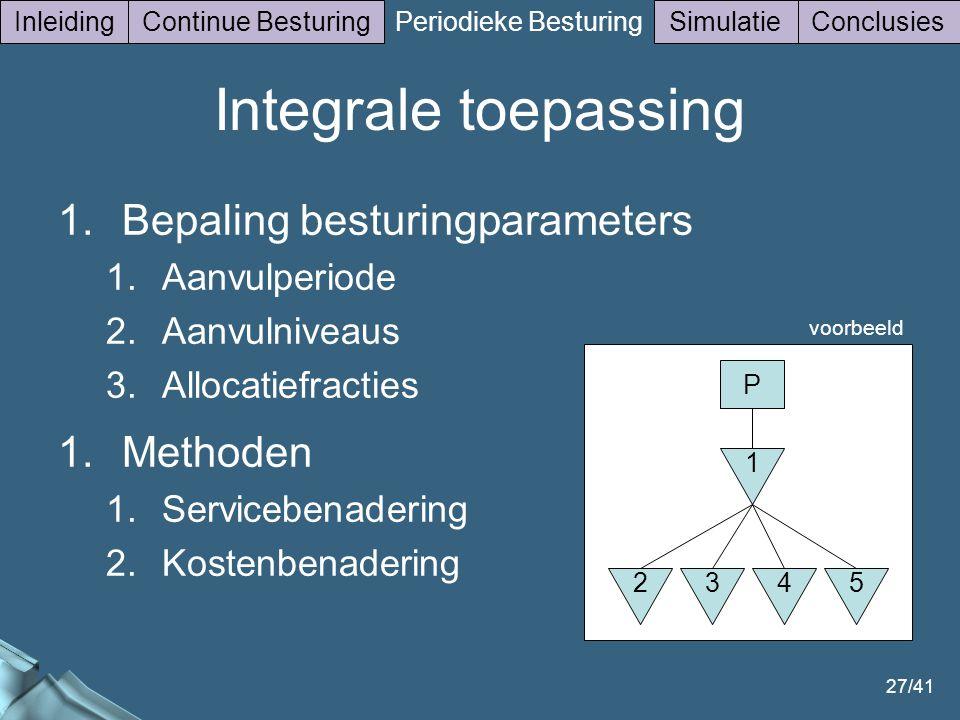 Integrale toepassing Bepaling besturingparameters Methoden