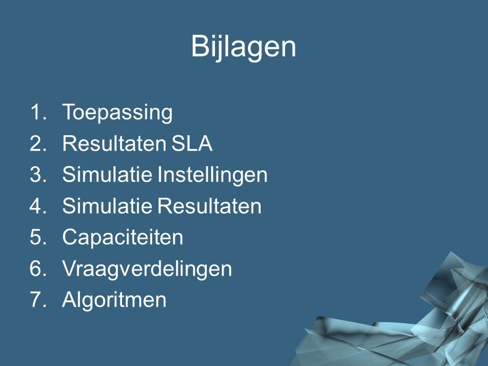 Bijlagen Toepassing Resultaten SLA Simulatie Instellingen