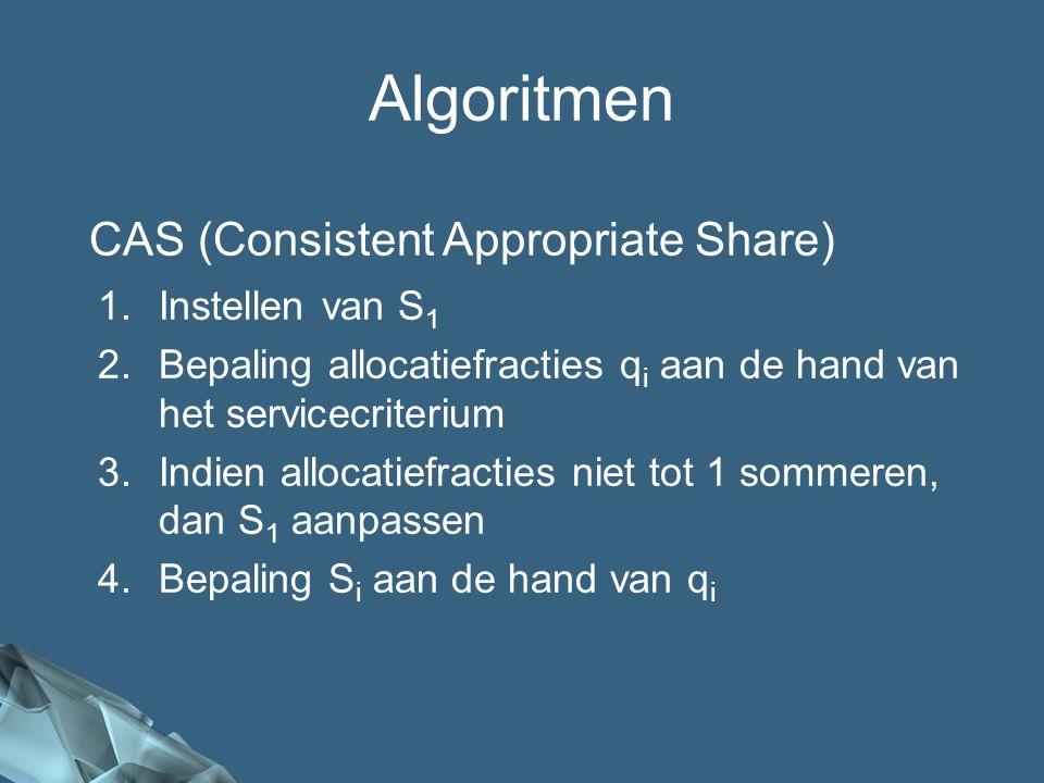 Algoritmen CAS (Consistent Appropriate Share) Instellen van S1