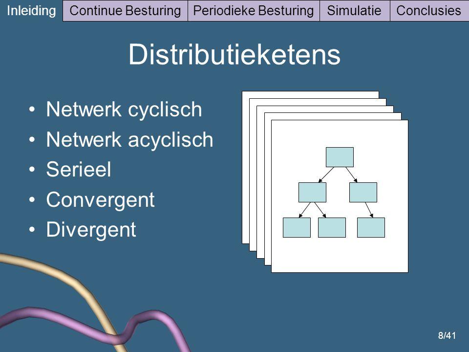 Distributieketens Netwerk cyclisch Netwerk acyclisch Serieel