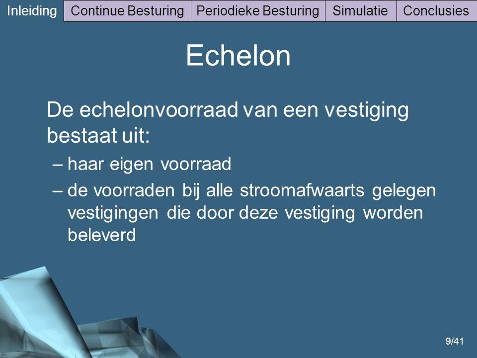 Echelon De echelonvoorraad van een vestiging bestaat uit: