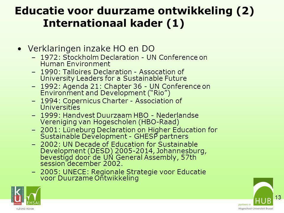 Educatie voor duurzame ontwikkeling (2) Internationaal kader (1)