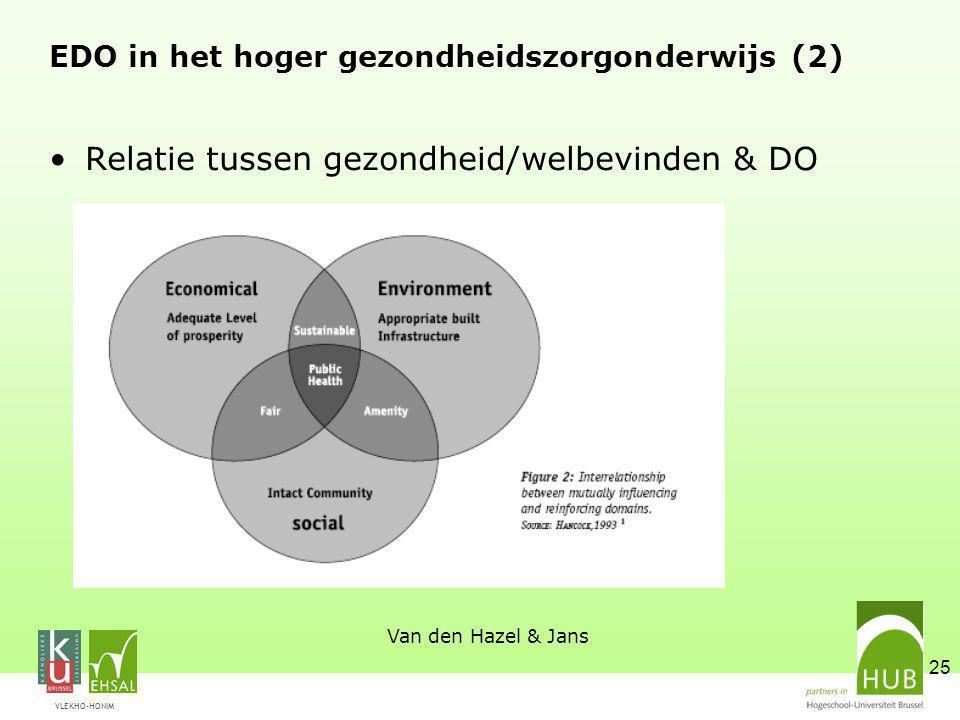 EDO in het hoger gezondheidszorgonderwijs (2)