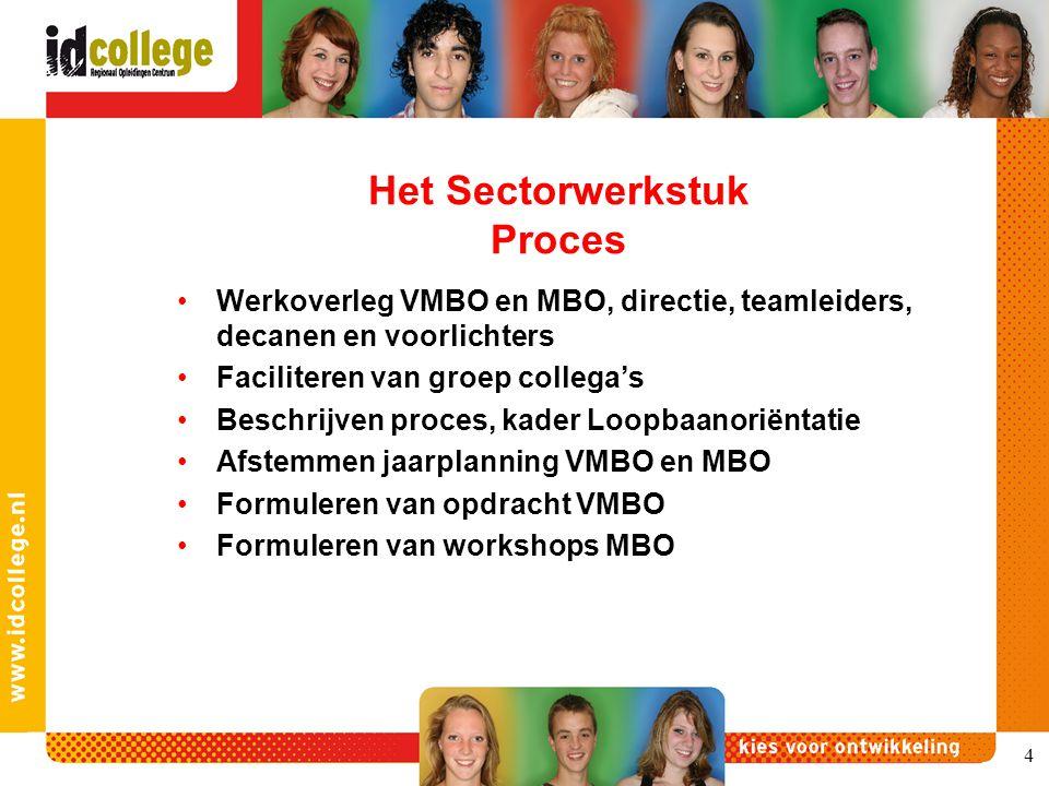 Het Sectorwerkstuk Proces