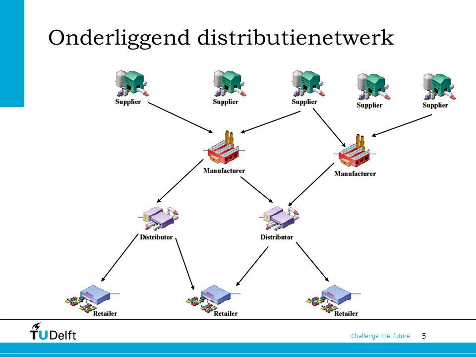 Onderliggend distributienetwerk