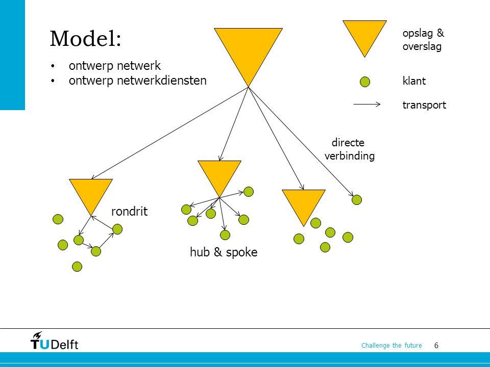 Model: ontwerp netwerk ontwerp netwerkdiensten rondrit hub & spoke