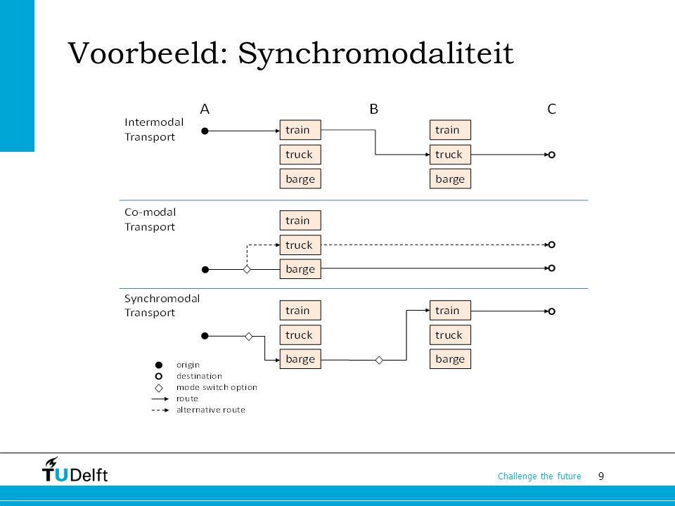 Voorbeeld: Synchromodaliteit