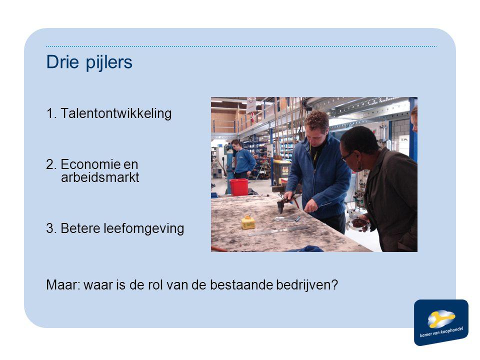 Drie pijlers 1. Talentontwikkeling 2. Economie en arbeidsmarkt