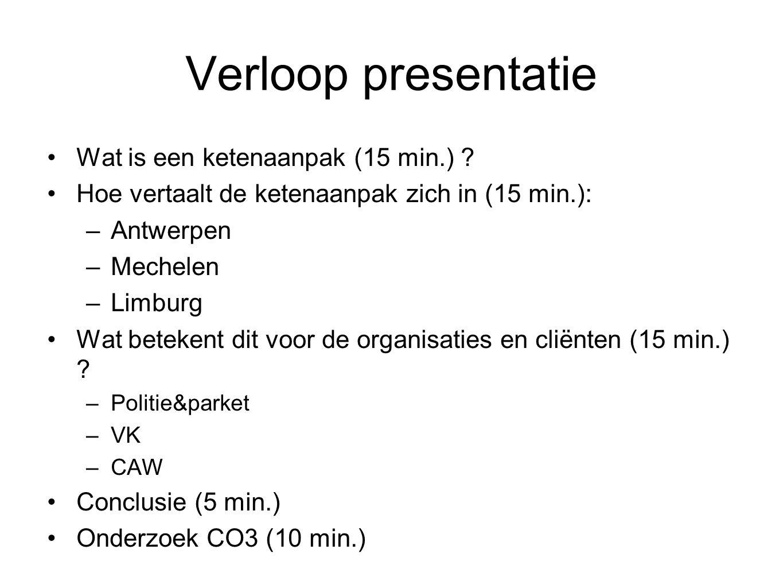 Verloop presentatie Wat is een ketenaanpak (15 min.)