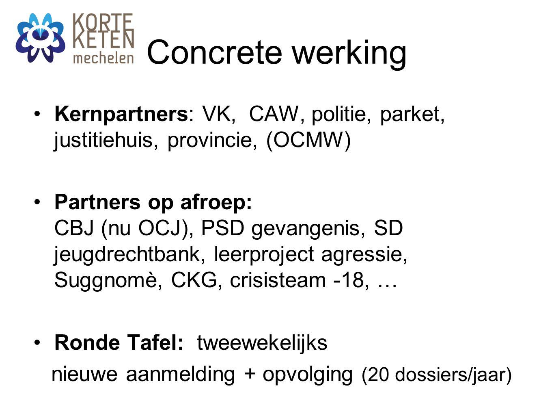 Concrete werking Kernpartners: VK, CAW, politie, parket, justitiehuis, provincie, (OCMW)