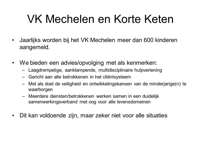 VK Mechelen en Korte Keten
