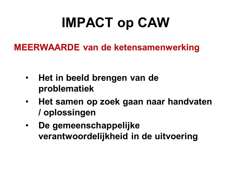 IMPACT op CAW MEERWAARDE van de ketensamenwerking