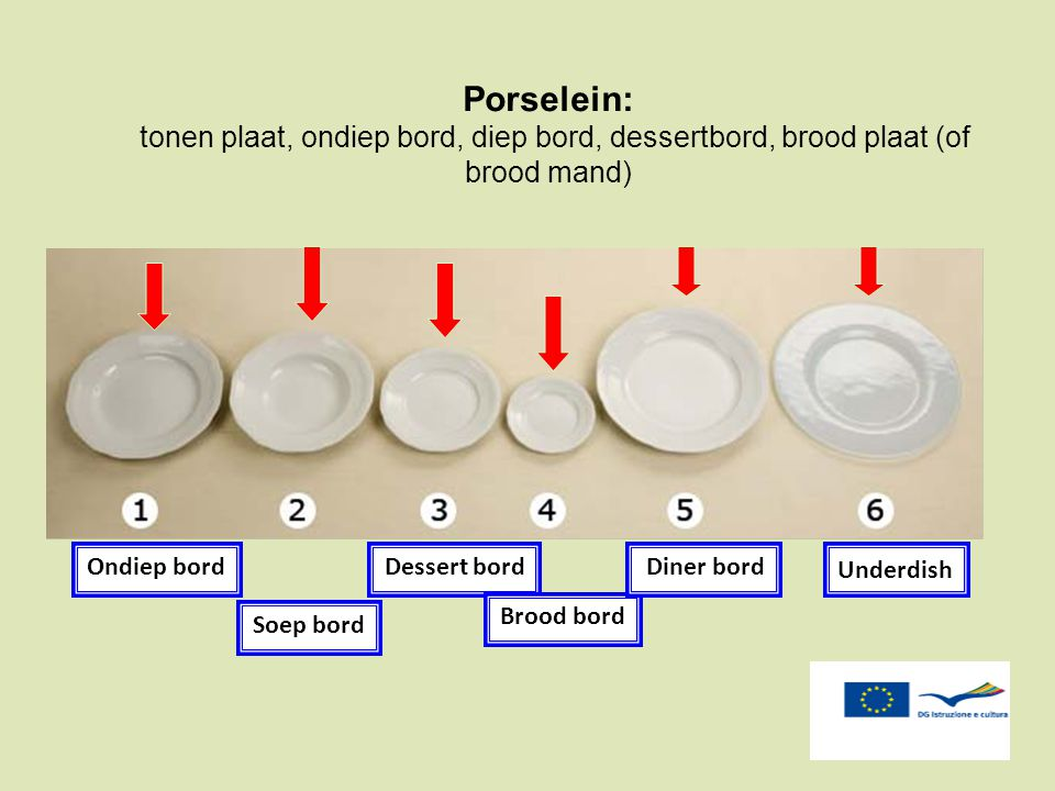 Porselein: tonen plaat, ondiep bord, diep bord, dessertbord, brood plaat (of brood mand)