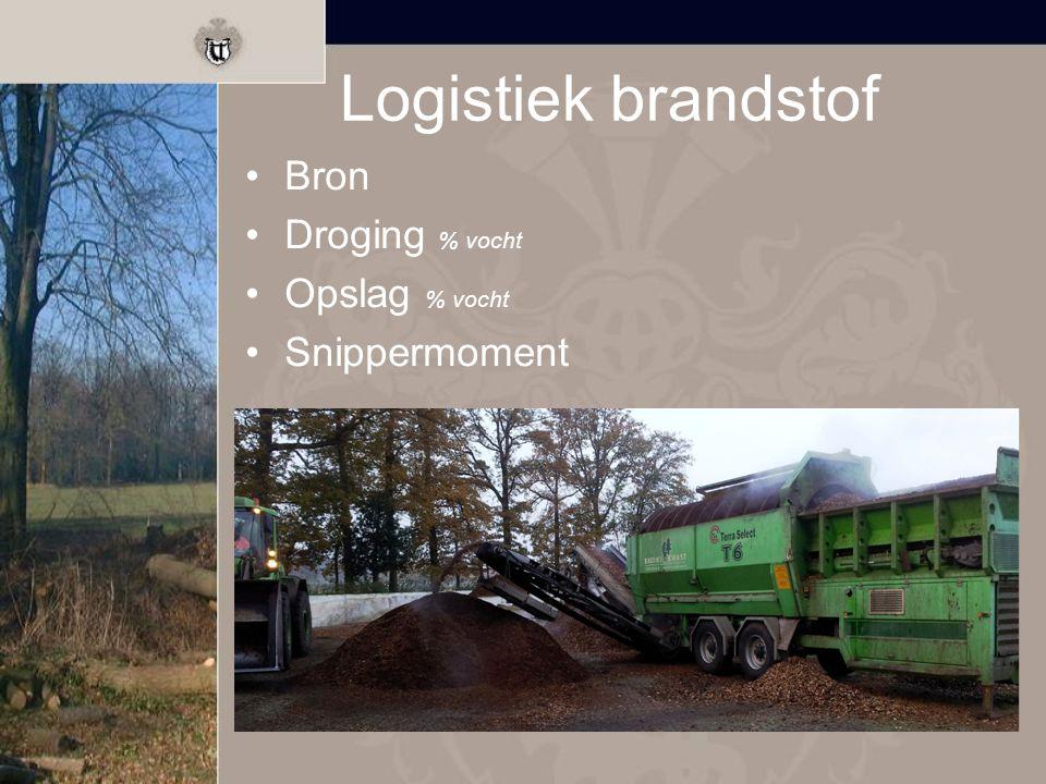 Logistiek brandstof Bron Droging % vocht Opslag % vocht Snippermoment
