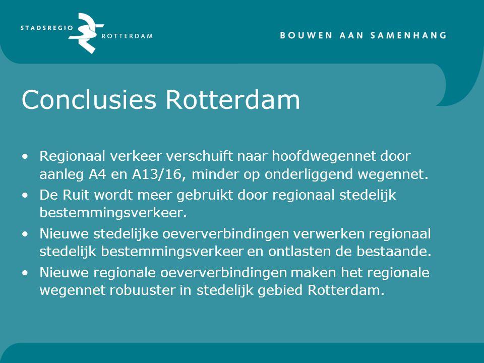 Conclusies Rotterdam Regionaal verkeer verschuift naar hoofdwegennet door aanleg A4 en A13/16, minder op onderliggend wegennet.