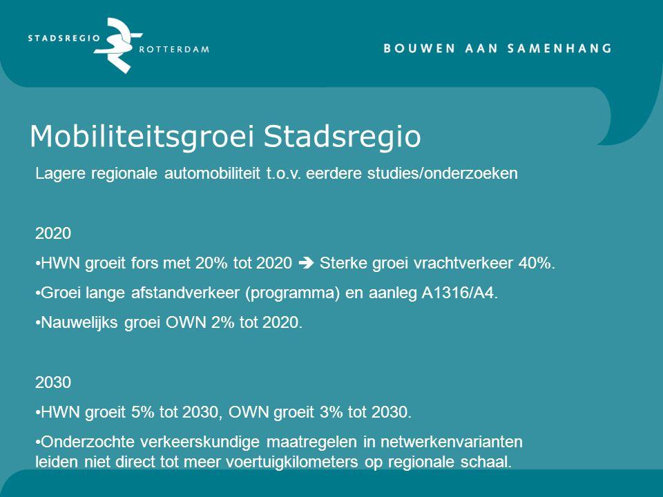 Mobiliteitsgroei Stadsregio
