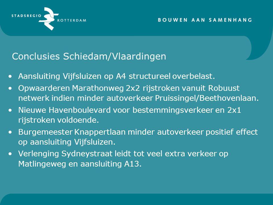 Conclusies Schiedam/Vlaardingen