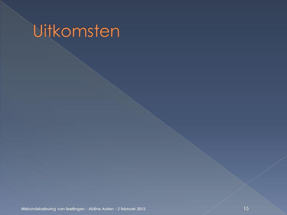 Uitkomsten Wiskundebeleving van leerlingen - Aldine Aaten - 2 februari 2013