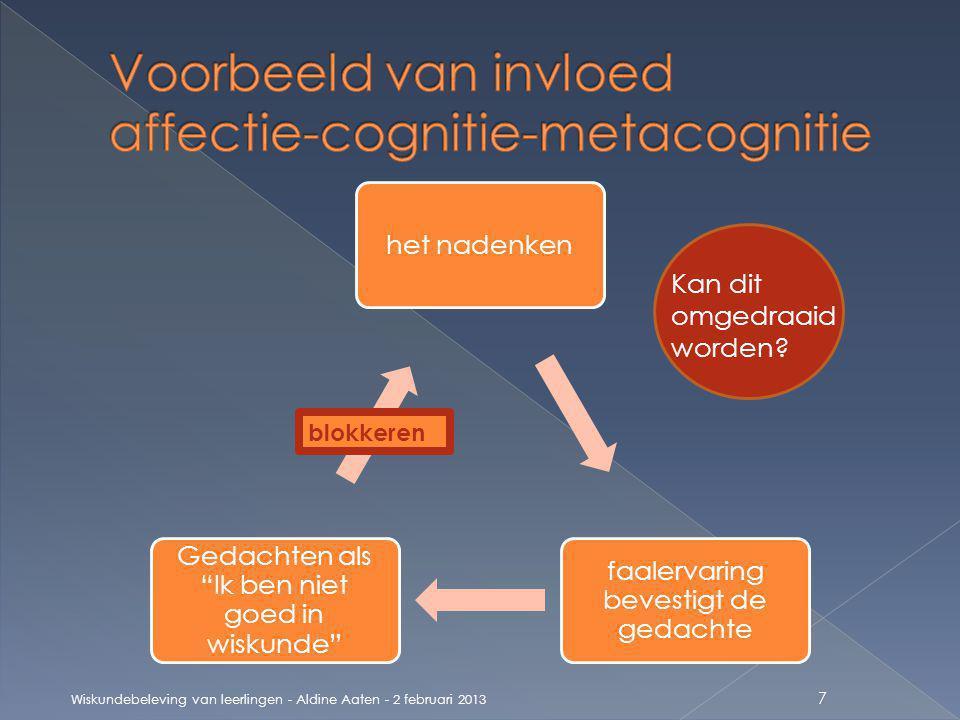 Voorbeeld van invloed affectie-cognitie-metacognitie