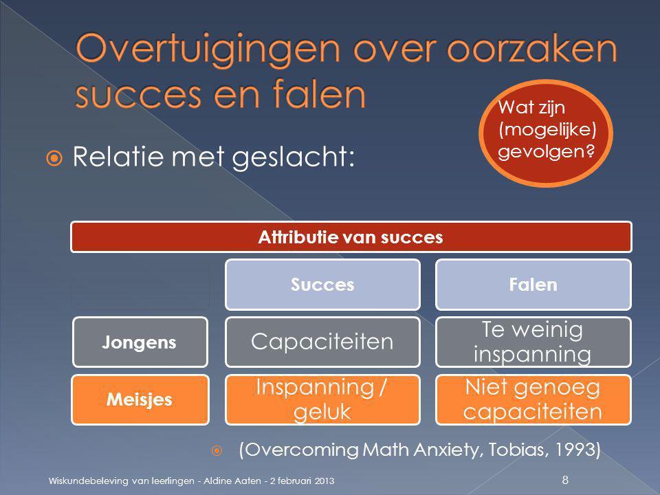 Overtuigingen over oorzaken succes en falen