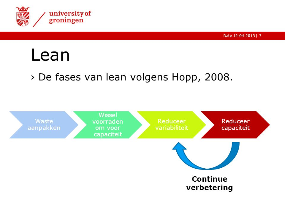 Lean De fases van lean volgens Hopp, 2008. Continue verbetering