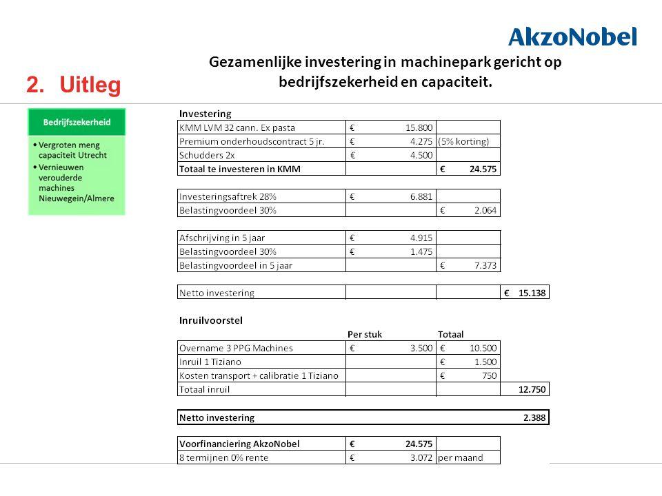 Uitleg Gezamenlijke investering in machinepark gericht op bedrijfszekerheid en capaciteit.