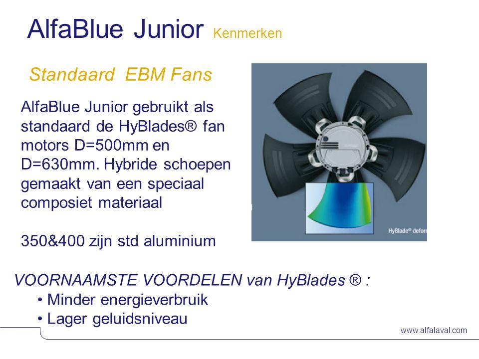 AlfaBlue Junior Kenmerken