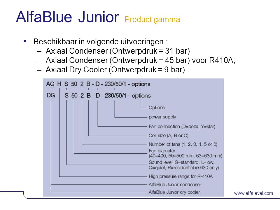 AlfaBlue Junior Product gamma