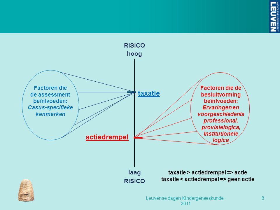 taxatie actiedrempel RISICO hoog laag RISICO Factoren die