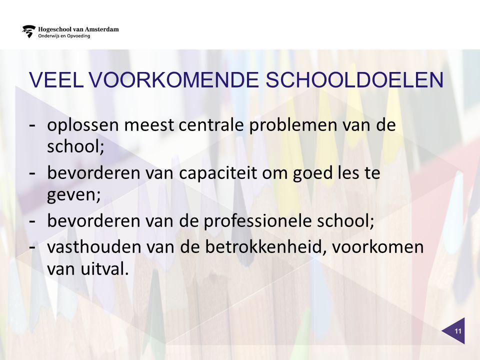 Veel voorkomende schooldoelen