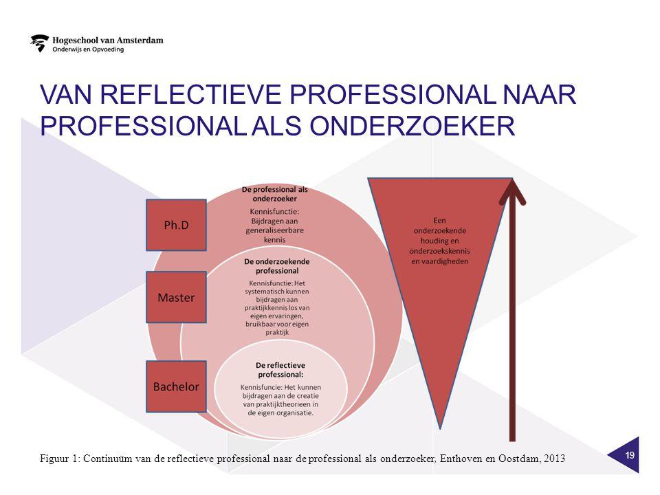 Van reflectieve professional naar professional als onderzoeker