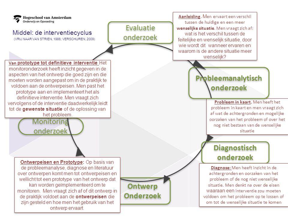 Probleemanalytisch onderzoek Diagnostisch onderzoek