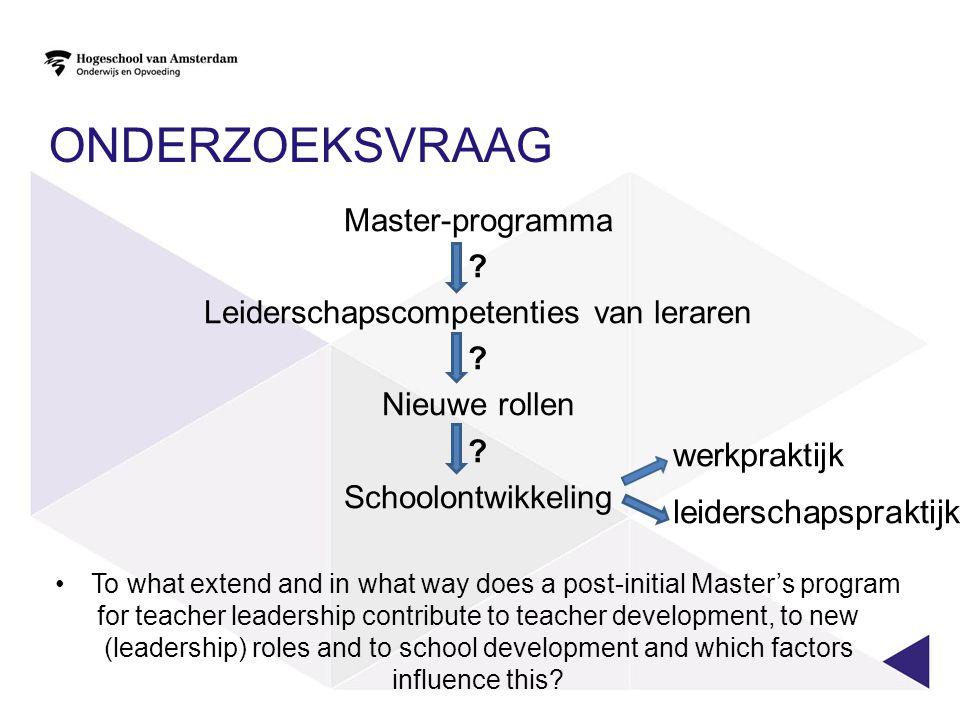Leiderschapscompetenties van leraren