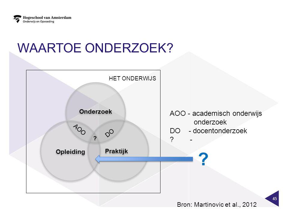 Waartoe onderzoek HET ONDERWIJS AOO - academisch onderwijs
