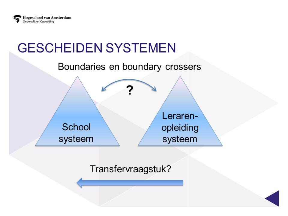 Leraren- opleiding systeem