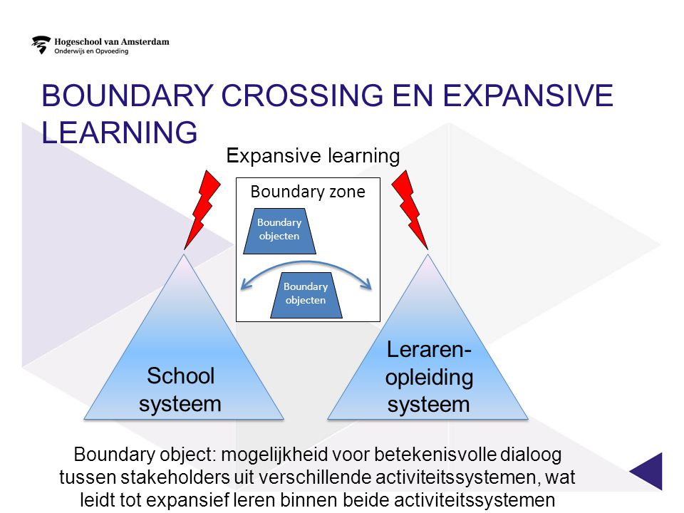 Boundary crossing en expansive learning