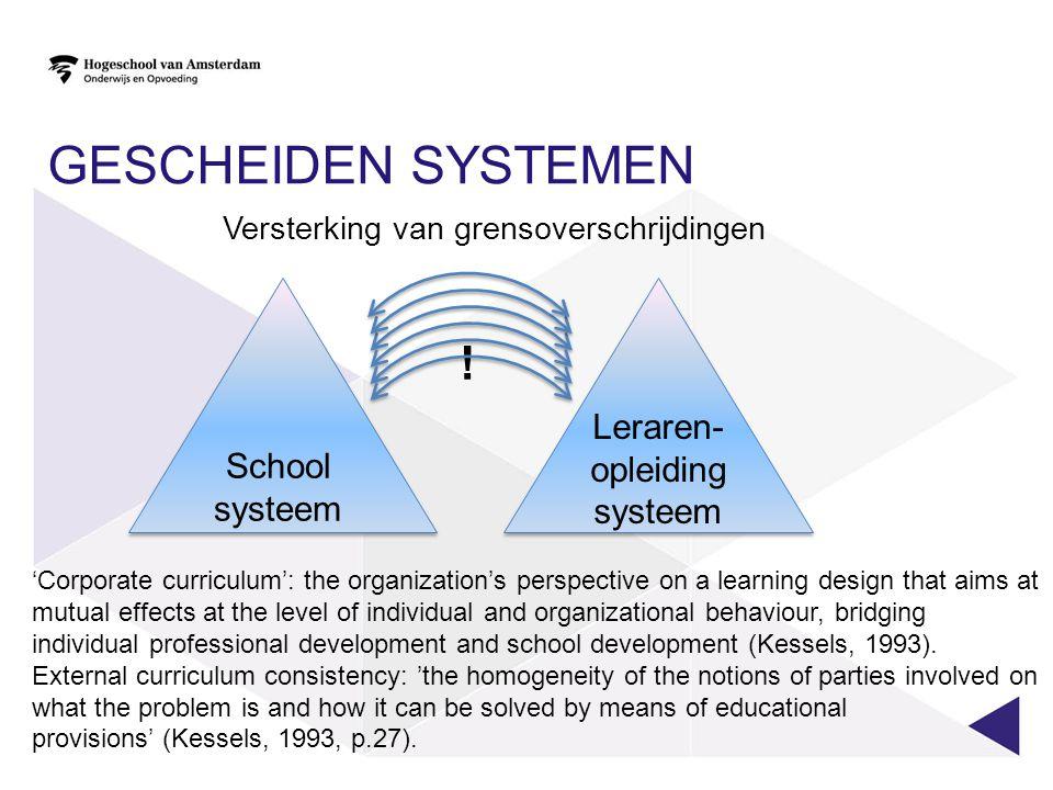 Leraren-opleiding systeem