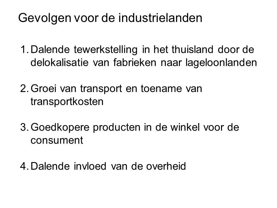 Gevolgen voor de industrielanden