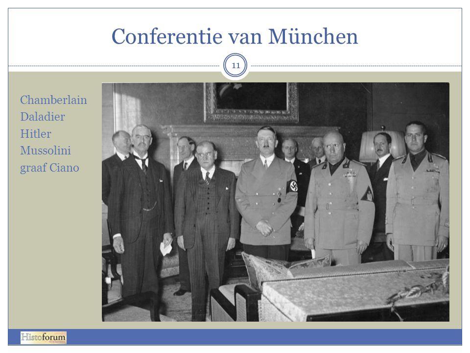 Conferentie van München