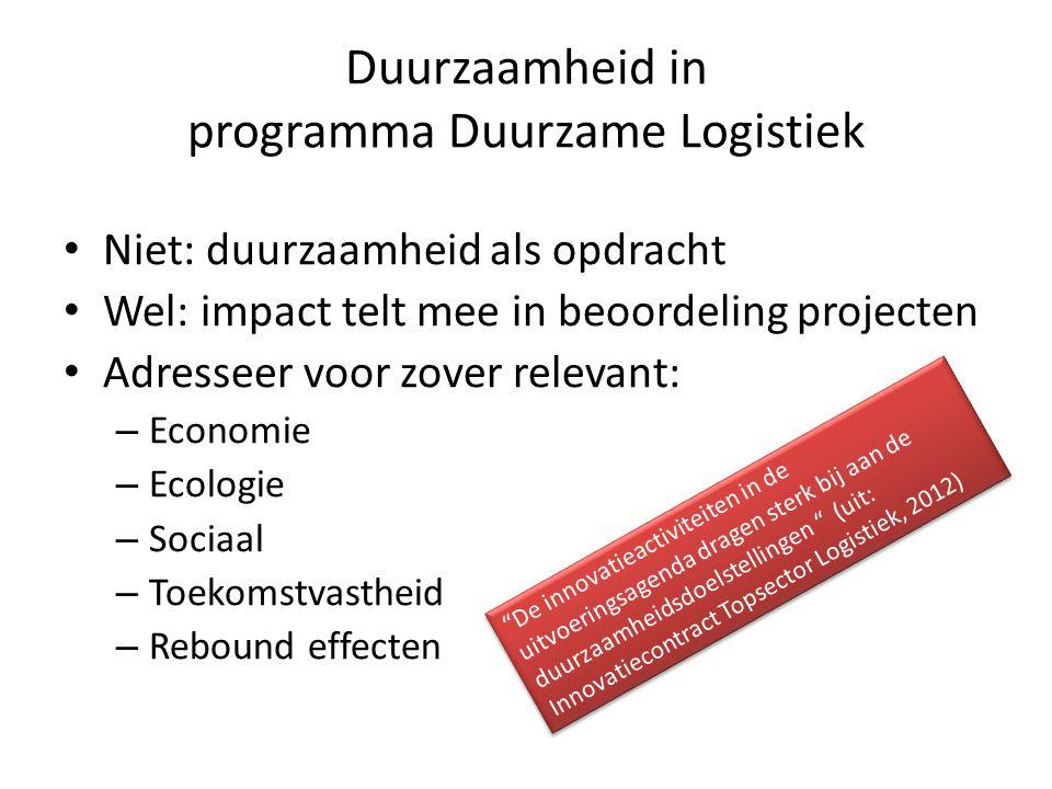 Duurzaamheid in programma Duurzame Logistiek