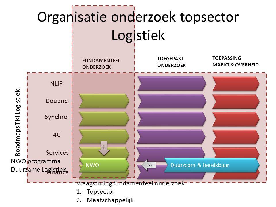 Organisatie onderzoek topsector Logistiek