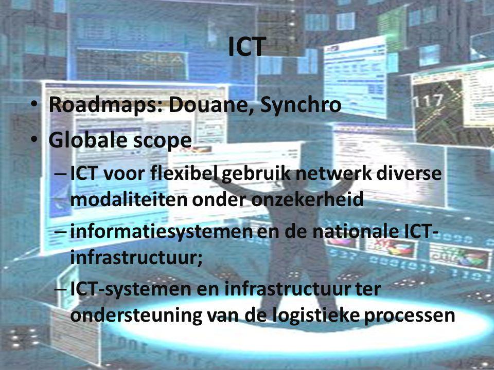 ICT Roadmaps: Douane, Synchro Globale scope