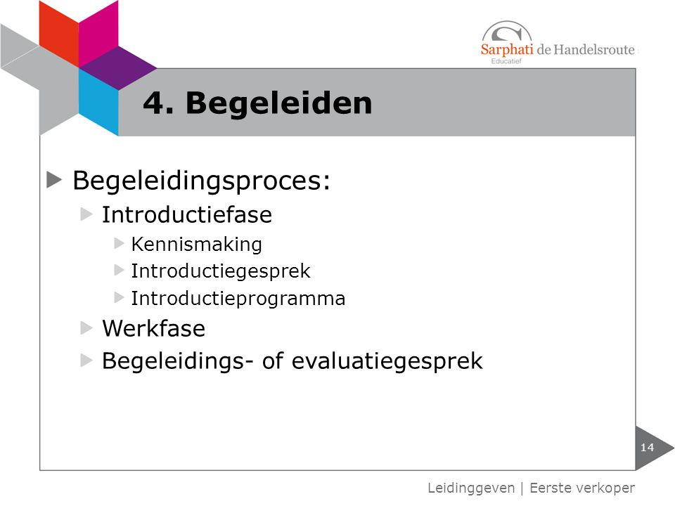 4. Begeleiden Begeleidingsproces: Introductiefase Werkfase