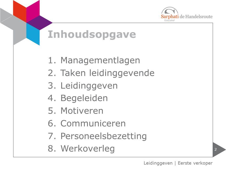 Managementlagen Taken leidinggevende. Leidinggeven. Begeleiden. Motiveren. Communiceren. Personeelsbezetting.