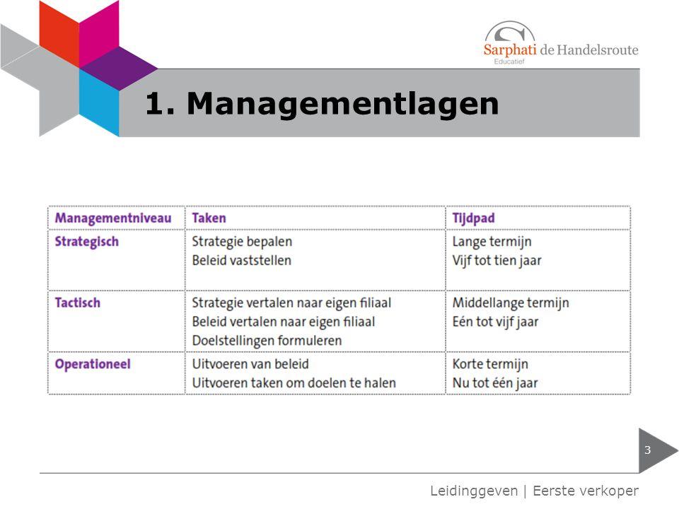 1. Managementlagen Leidinggeven | Eerste verkoper