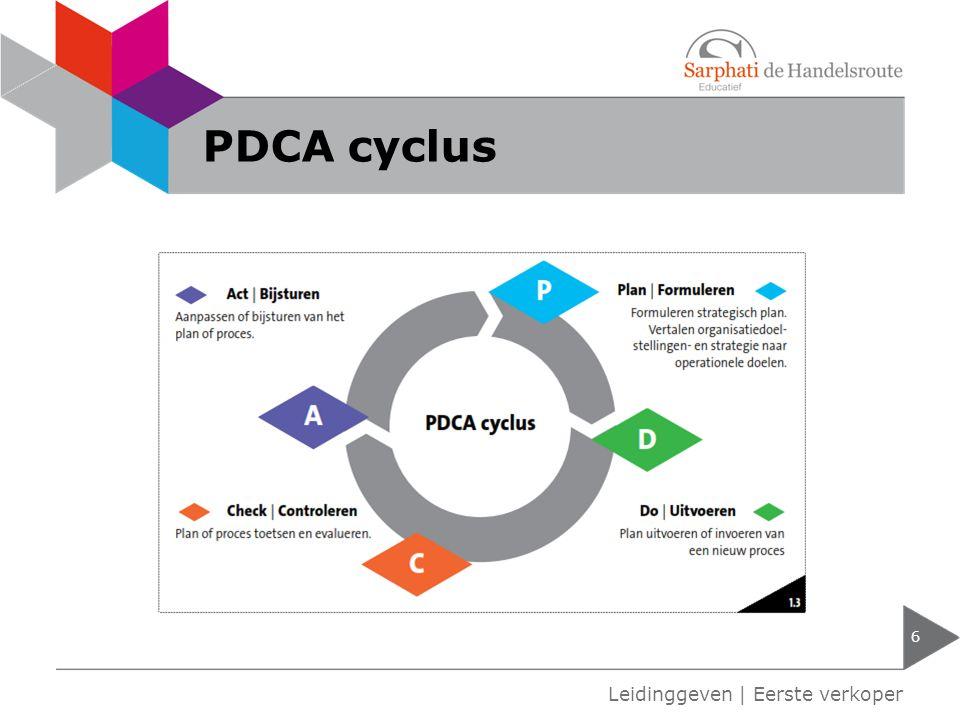 PDCA cyclus Leidinggeven | Eerste verkoper