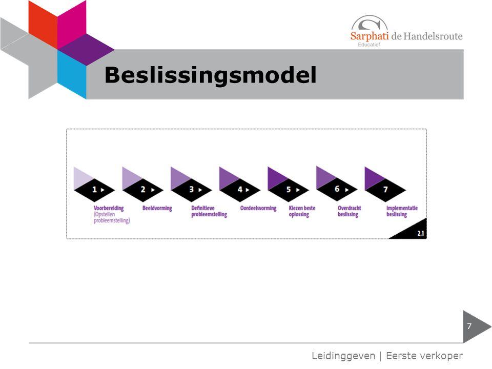 Beslissingsmodel Leidinggeven | Eerste verkoper