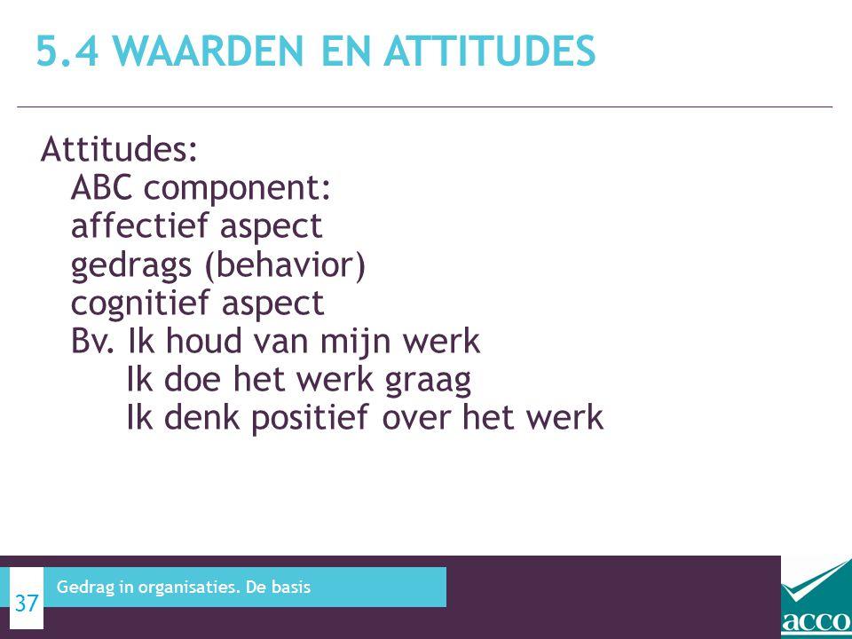 5.4 Waarden en attitudes