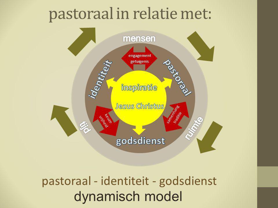 pastoraal in relatie met: