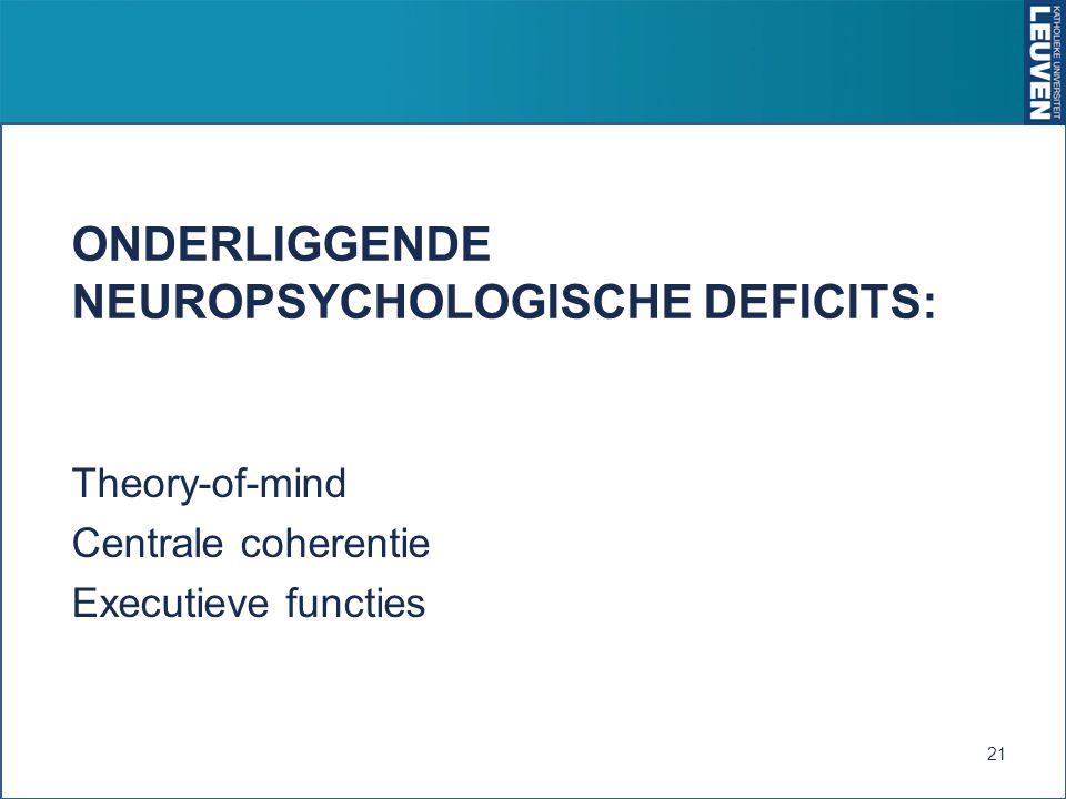Onderliggende neuropsychologische deficits: